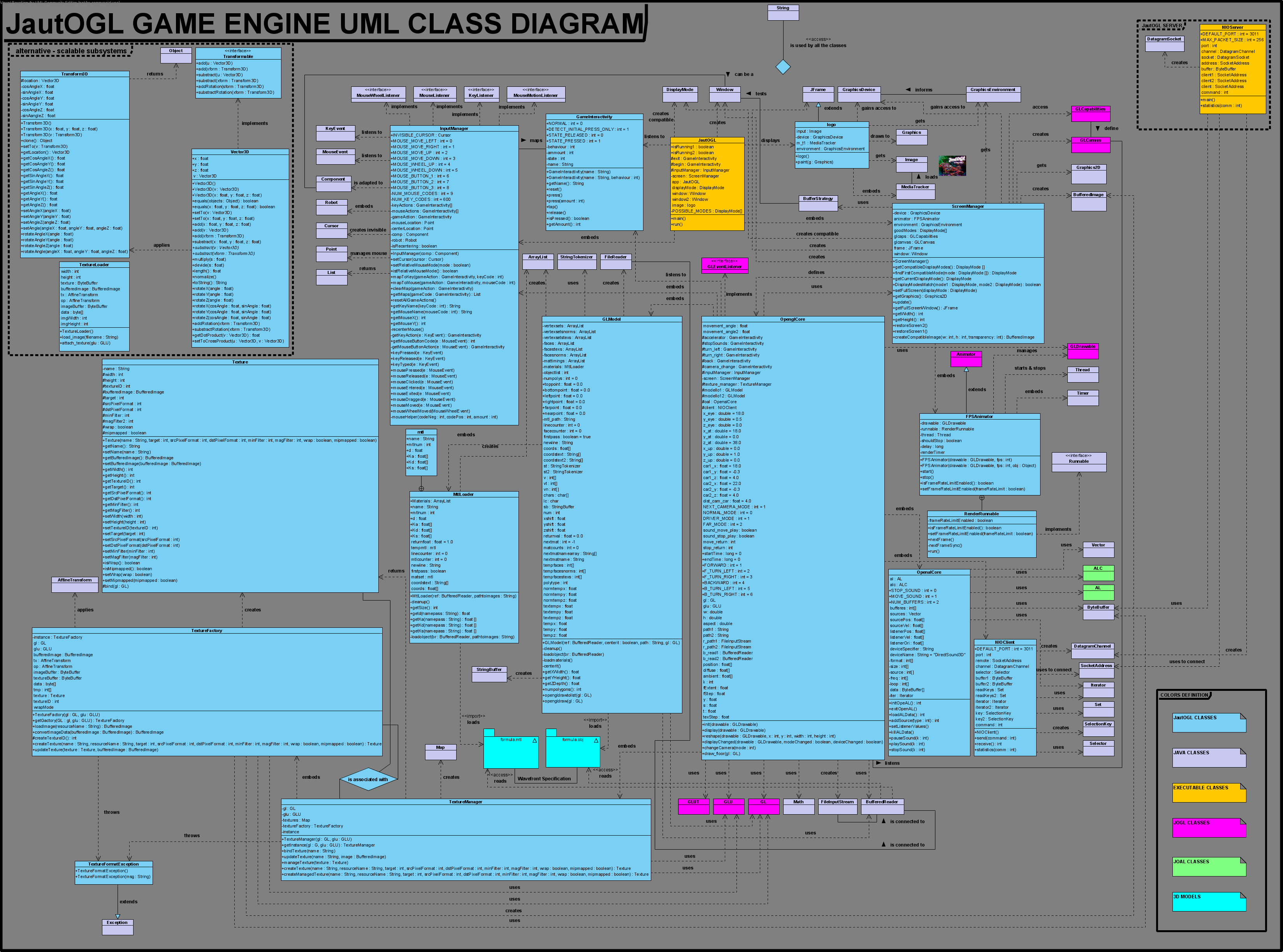 Auto Engine Diagrams Online - Basic Wiring Diagram •